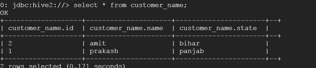 Merge option in Hive with Example ~ ATIBlog